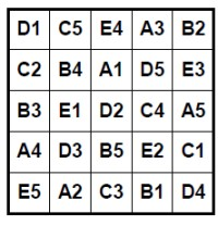 solution Graeco-Latin Sudoku image