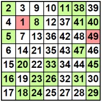 solution Hidoku image